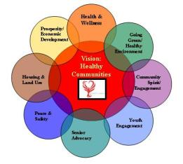 Healthy_Communities_Vision